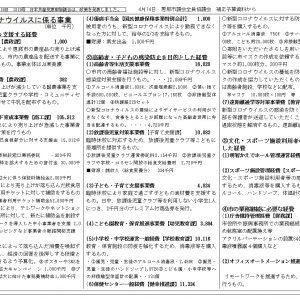 明るい恵那 4月19日号 恵那市の新型コロナウイルス対策補正予算など